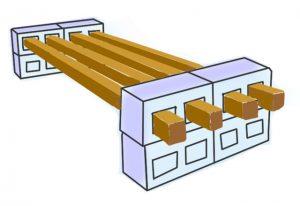 block-bench